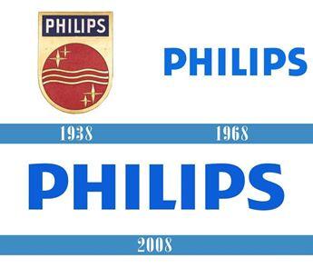 Logo de la marca Philips